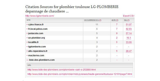Sources de Citations de lgplomberie.com